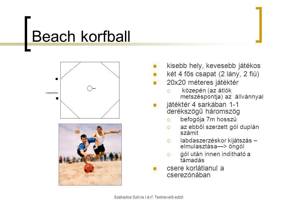Szabados Szilvia I.évf. Testnevelő-edző Beach korfball kisebb hely, kevesebb játékos két 4 fős csapat (2 lány, 2 fiú) 20x20 méteres játéktér  közepén