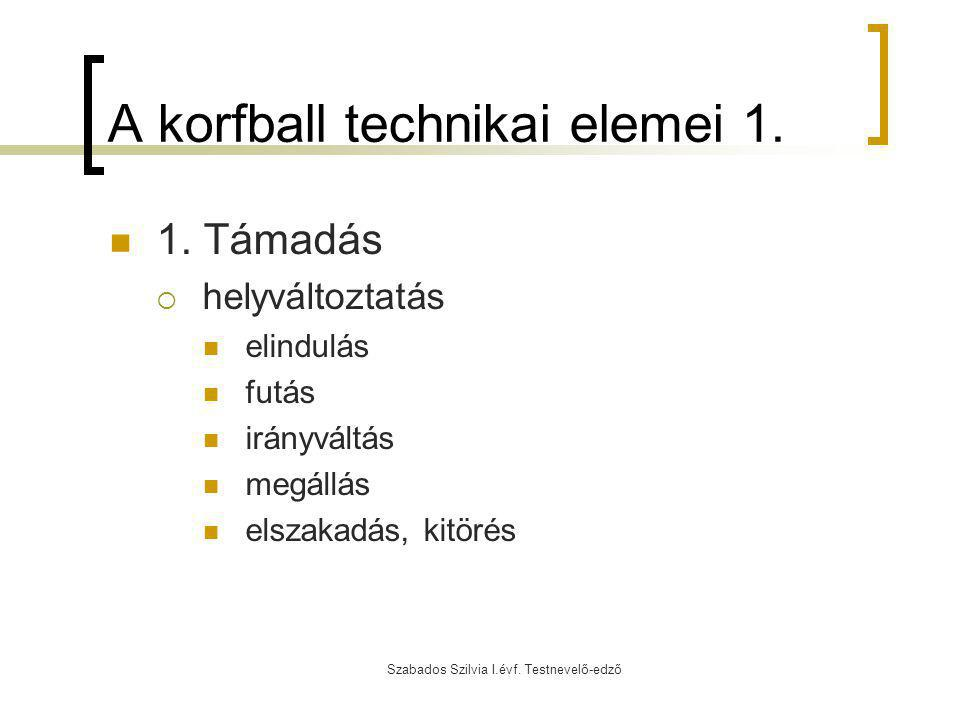 Szabados Szilvia I.évf. Testnevelő-edző A korfball technikai elemei 1. 1. Támadás  helyváltoztatás elindulás futás irányváltás megállás elszakadás, k