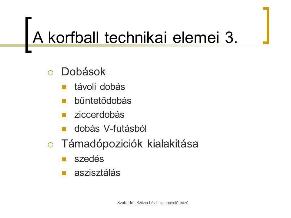 Szabados Szilvia I.évf. Testnevelő-edző A korfball technikai elemei 3.  Dobások távoli dobás büntetődobás ziccerdobás dobás V-futásból  Támadópozici