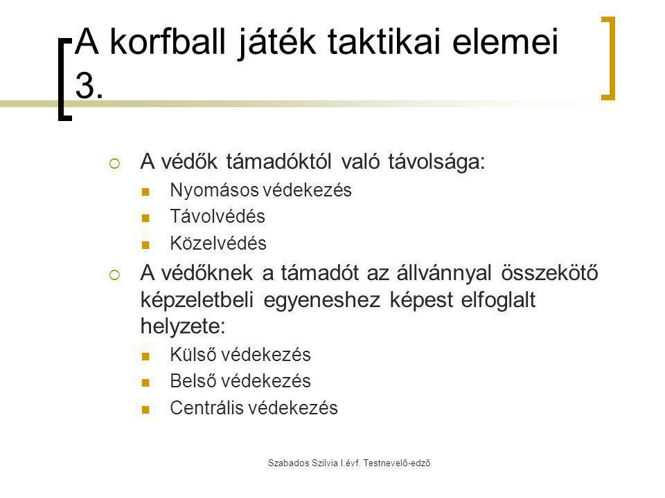 Szabados Szilvia I.évf. Testnevelő-edző A korfball játék taktikai elemei 3.  A védők támadóktól való távolsága: Nyomásos védekezés Távolvédés Közelvé