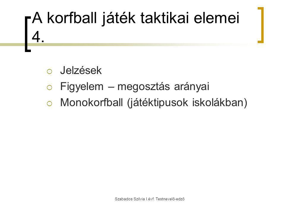 Szabados Szilvia I.évf. Testnevelő-edző A korfball játék taktikai elemei 4.  Jelzések  Figyelem – megosztás arányai  Monokorfball (játéktipusok isk