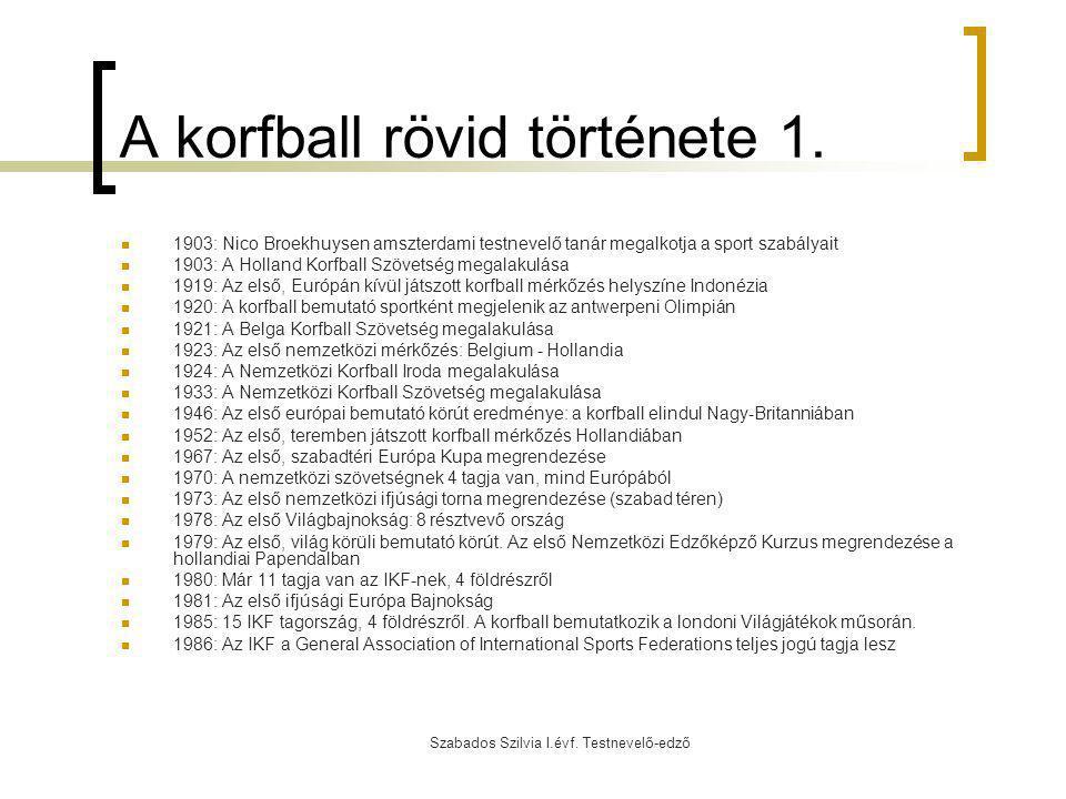 Szabados Szilvia I.évf. Testnevelő-edző A korfball rövid története 1. 1903: Nico Broekhuysen amszterdami testnevelő tanár megalkotja a sport szabályai
