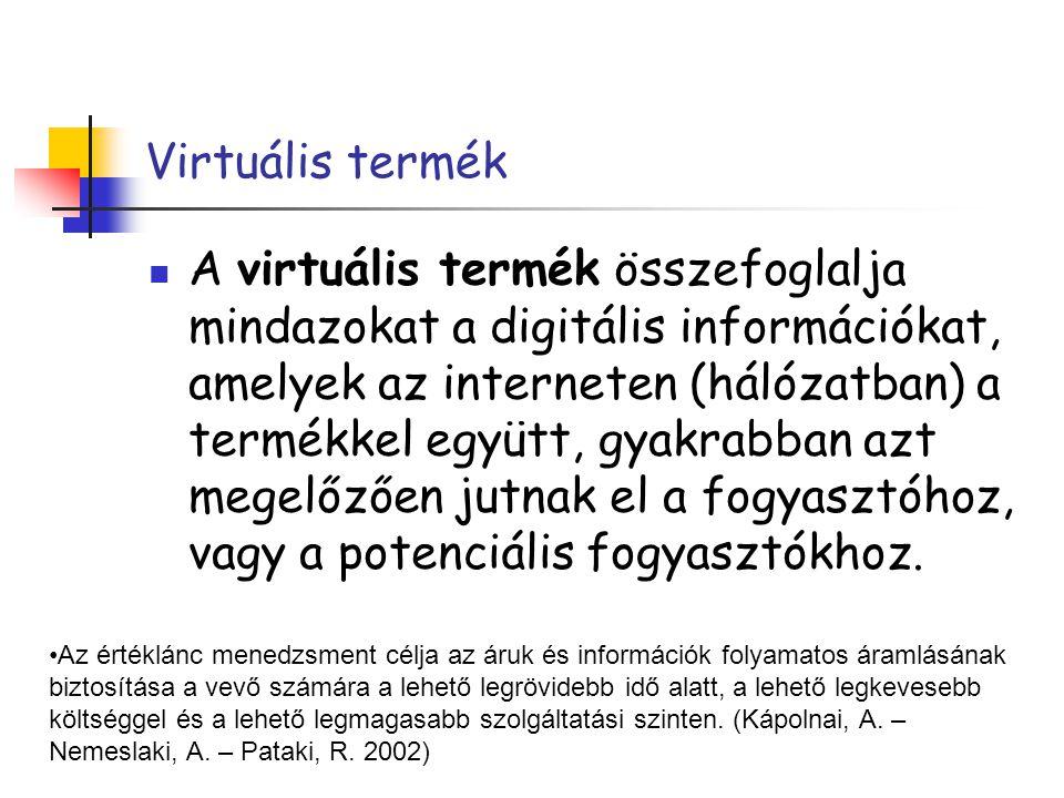 Virtuális termék A virtuális termék összefoglalja mindazokat a digitális információkat, amelyek az interneten (hálózatban) a termékkel együtt, gyakrab