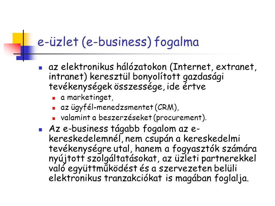 e-üzlet (e-business) fogalma az elektronikus hálózatokon (Internet, extranet, intranet) keresztül bonyolított gazdasági tevékenységek összessége, ide