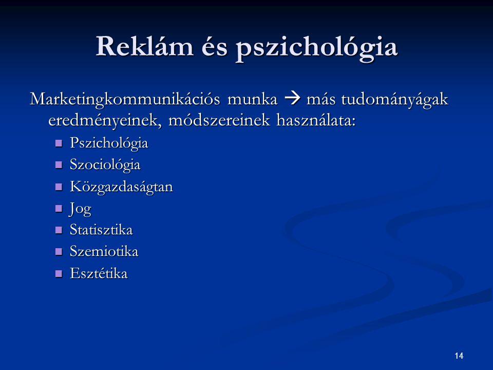 14 Reklám és pszichológia Marketingkommunikációs munka  más tudományágak eredményeinek, módszereinek használata: Pszichológia Pszichológia Szociológi