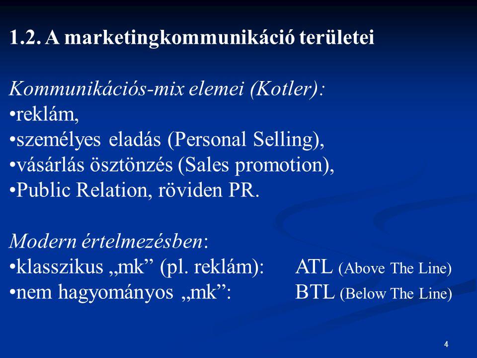 4 1.2. A marketingkommunikáció területei Kommunikációs-mix elemei (Kotler): reklám, személyes eladás (Personal Selling), vásárlás ösztönzés (Sales pro