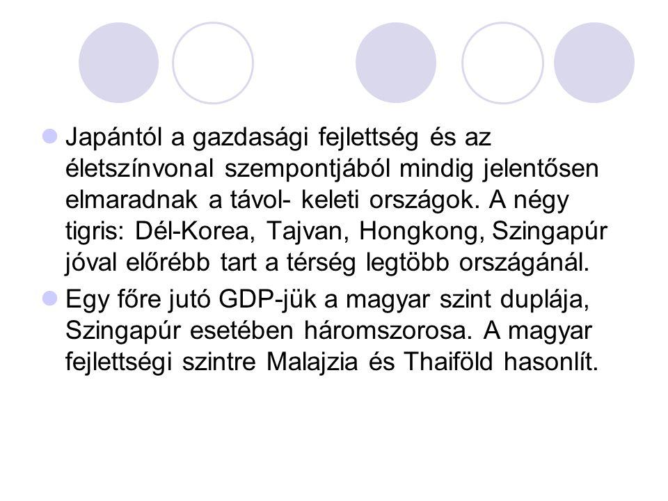 Japántól a gazdasági fejlettség és az életszínvonal szempontjából mindig jelentősen elmaradnak a távol- keleti országok. A négy tigris: Dél-Korea, Taj