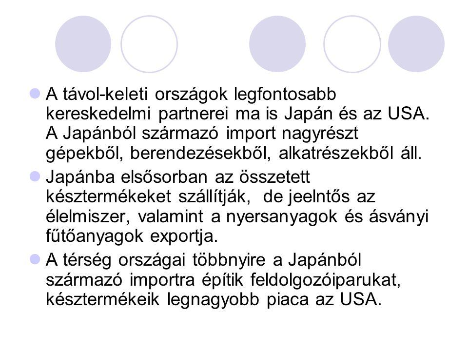 A távol-keleti országok legfontosabb kereskedelmi partnerei ma is Japán és az USA. A Japánból származó import nagyrészt gépekből, berendezésekből, alk