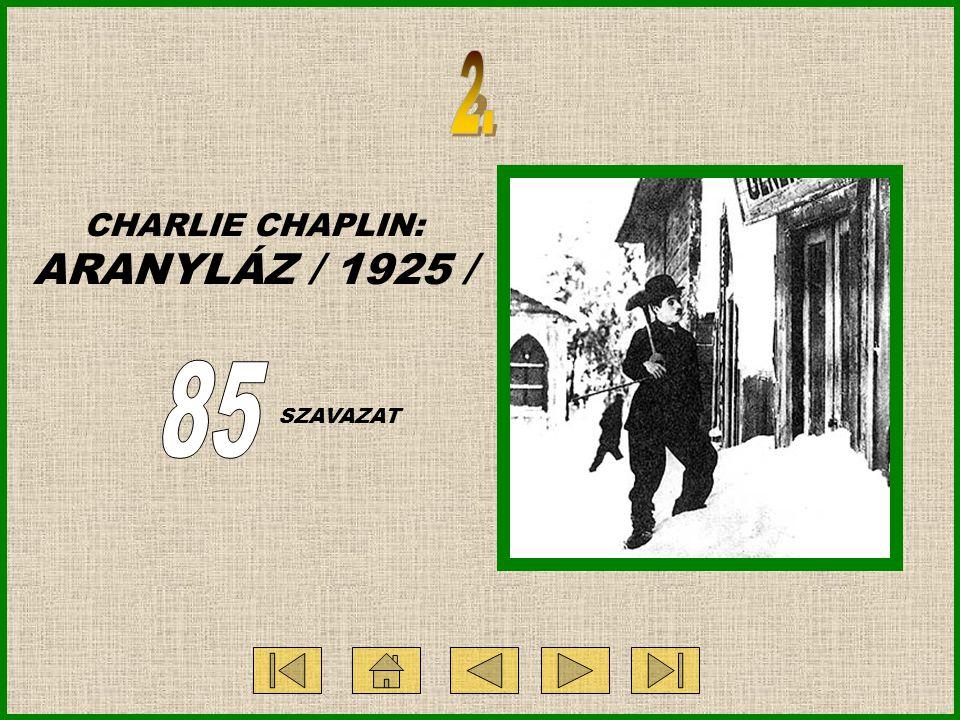 CHARLIE CHAPLIN: ARANYLÁZ / 1925 / SZAVAZAT