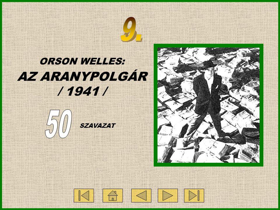 ORSON WELLES: AZ ARANYPOLGÁR / 1941 / SZAVAZAT