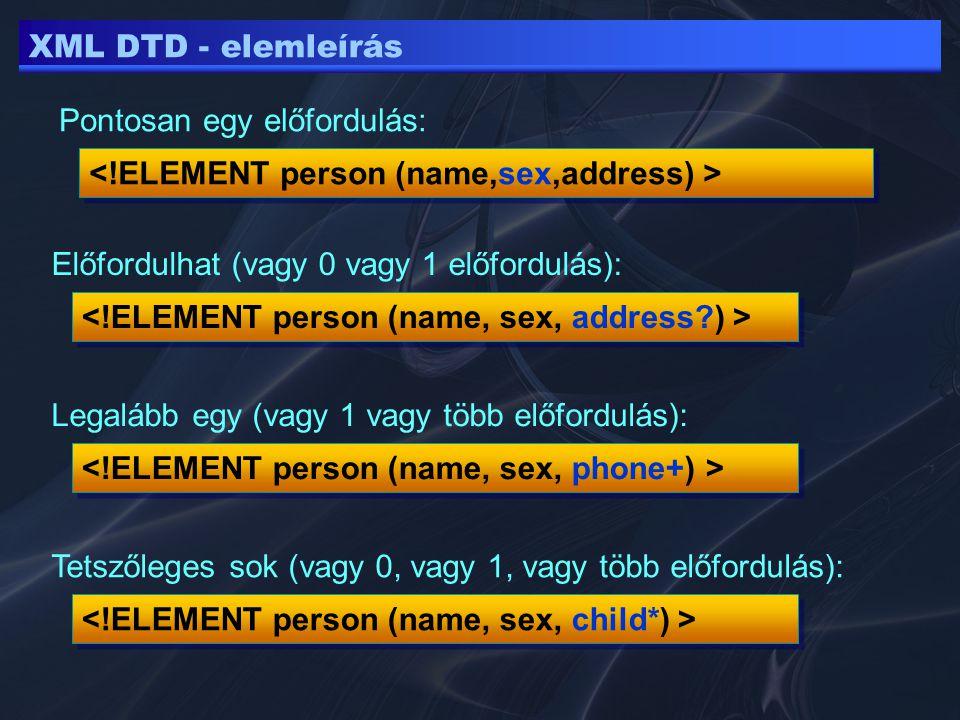 XML DTD - elemleírás Előfordulhat (vagy 0 vagy 1 előfordulás): Pontosan egy előfordulás: Legalább egy (vagy 1 vagy több előfordulás): Tetszőleges sok (vagy 0, vagy 1, vagy több előfordulás):