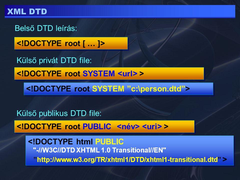 XML DTD > Belső DTD leírás: Külső privát DTD file: Külső publikus DTD file: <!DOCTYPE html PUBLIC -//W3C//DTD XHTML 1.0 Transitional//EN http://www.w3.org/TR/xhtml1/DTD/xhtml1-transitional.dtd > <!DOCTYPE html PUBLIC -//W3C//DTD XHTML 1.0 Transitional//EN http://www.w3.org/TR/xhtml1/DTD/xhtml1-transitional.dtd >
