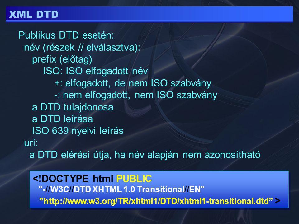 XML DTD Publikus DTD esetén: név (részek // elválasztva): prefix (előtag) ISO: ISO elfogadott név +: elfogadott, de nem ISO szabvány -: nem elfogadott, nem ISO szabvány a DTD tulajdonosa a DTD leírása ISO 639 nyelvi leírás uri: a DTD elérési útja, ha név alapján nem azonosítható <!DOCTYPE html PUBLIC -//W3C//DTD XHTML 1.0 Transitional//EN http://www.w3.org/TR/xhtml1/DTD/xhtml1-transitional.dtd > <!DOCTYPE html PUBLIC -//W3C//DTD XHTML 1.0 Transitional//EN http://www.w3.org/TR/xhtml1/DTD/xhtml1-transitional.dtd >