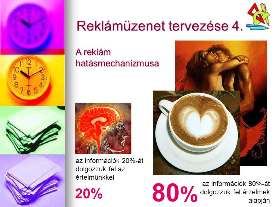 Reklámüzenet tervezése 4. 20% az információk 20%-át dolgozzuk fel az értelmünkkel 80 % az információk 80%-át dolgozzuk fel érzelmek alapján A reklám h