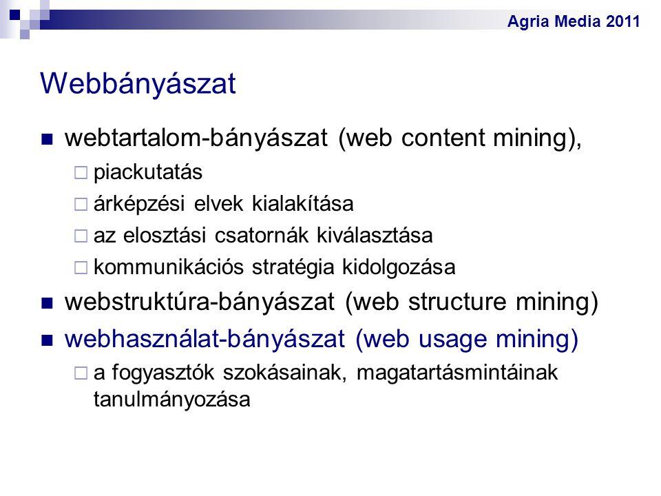 Agria Media 2011 Webbányászat webtartalom-bányászat (web content mining),  piackutatás  árképzési elvek kialakítása  az elosztási csatornák kiválas