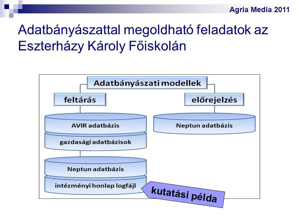 Agria Media 2011 Adatbányászattal megoldható feladatok az Eszterházy Károly Főiskolán kutatási példa