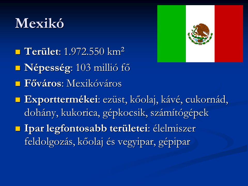 Mexikó Terület: 1.972.550 km 2 Terület: 1.972.550 km 2 Népesség: 103 millió fő Népesség: 103 millió fő Főváros: Mexikóváros Főváros: Mexikóváros Exporttermékei: ezüst, kőolaj, kávé, cukornád, dohány, kukorica, gépkocsik, számítógépek Exporttermékei: ezüst, kőolaj, kávé, cukornád, dohány, kukorica, gépkocsik, számítógépek Ipar legfontosabb területei: élelmiszer feldolgozás, kőolaj és vegyipar, gépipar Ipar legfontosabb területei: élelmiszer feldolgozás, kőolaj és vegyipar, gépipar