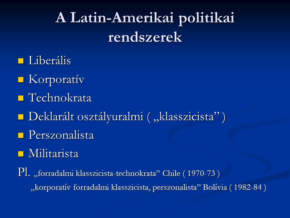 """A Latin-Amerikai politikai rendszerek Liberális Liberális Korporatív Korporatív Technokrata Technokrata Deklarált osztályuralmi ( """"klasszicista"""" ) Dek"""