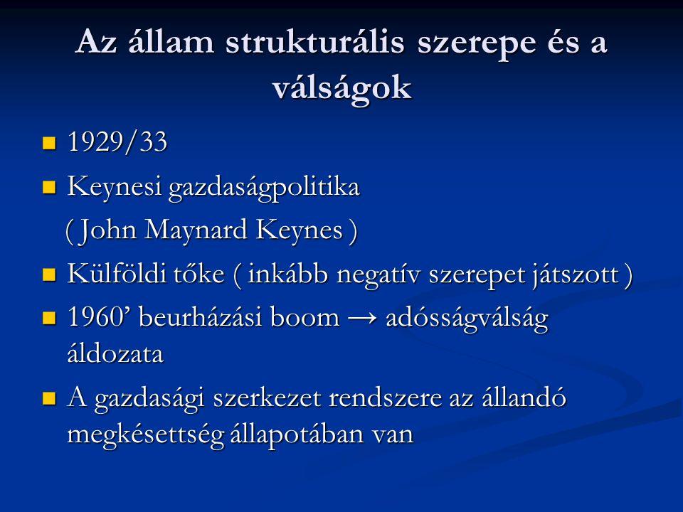 Az állam strukturális szerepe és a válságok 1929/33 1929/33 Keynesi gazdaságpolitika Keynesi gazdaságpolitika ( John Maynard Keynes ) ( John Maynard K