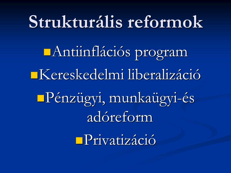 Strukturális reformok Antiinflációs program Antiinflációs program Kereskedelmi liberalizáció Kereskedelmi liberalizáció Pénzügyi, munkaügyi-és adóreform Pénzügyi, munkaügyi-és adóreform Privatizáció Privatizáció