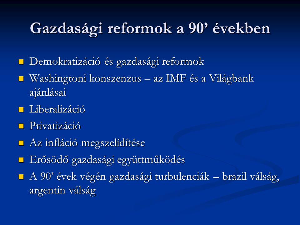 Gazdasági reformok a 90' években Demokratizáció és gazdasági reformok Demokratizáció és gazdasági reformok Washingtoni konszenzus – az IMF és a Világbank ajánlásai Washingtoni konszenzus – az IMF és a Világbank ajánlásai Liberalizáció Liberalizáció Privatizáció Privatizáció Az infláció megszelídítése Az infláció megszelídítése Erősödő gazdasági együttműködés Erősödő gazdasági együttműködés A 90' évek végén gazdasági turbulenciák – brazil válság, argentin válság A 90' évek végén gazdasági turbulenciák – brazil válság, argentin válság