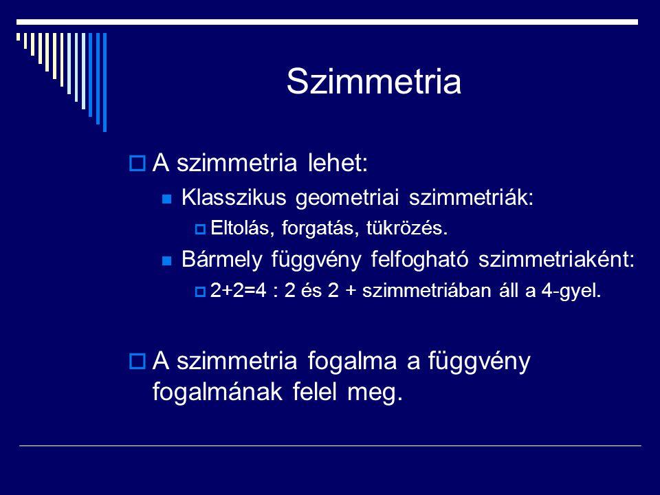Szimmetria  A szimmetria lehet: Klasszikus geometriai szimmetriák:  Eltolás, forgatás, tükrözés. Bármely függvény felfogható szimmetriaként:  2+2=4