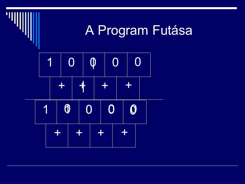 A Program Futása |01 + 00 0 |++ + 0 1 + 00 0 ++ + 1 0 0 0