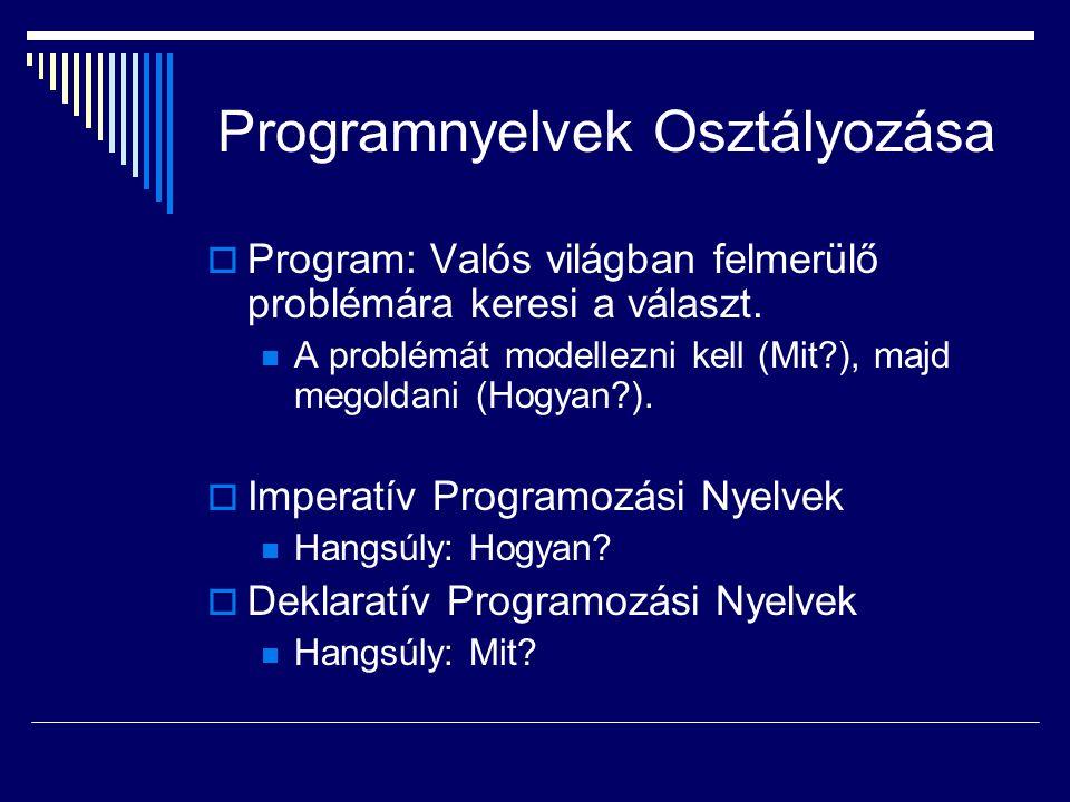 Programnyelvek Osztályozása  Program: Valós világban felmerülő problémára keresi a választ. A problémát modellezni kell (Mit?), majd megoldani (Hogya
