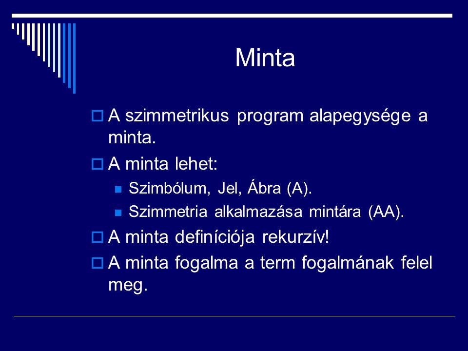 Minta  A szimmetrikus program alapegysége a minta.  A minta lehet: Szimbólum, Jel, Ábra (A). Szimmetria alkalmazása mintára (AA).  A minta definíci