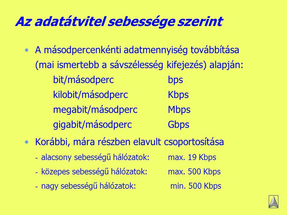 Készítette: B. László A hálózat nyilvánossága szerint Zárt rendszerek Nyitott rendszerek