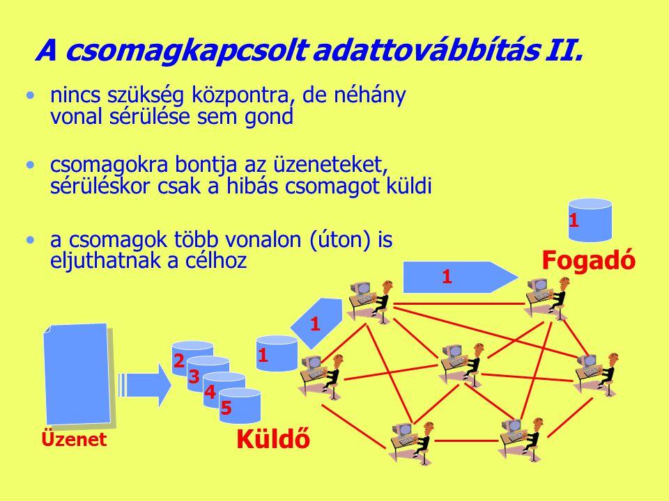 Készítette: B.László A csomagkapcsolt adattovábbítás I.