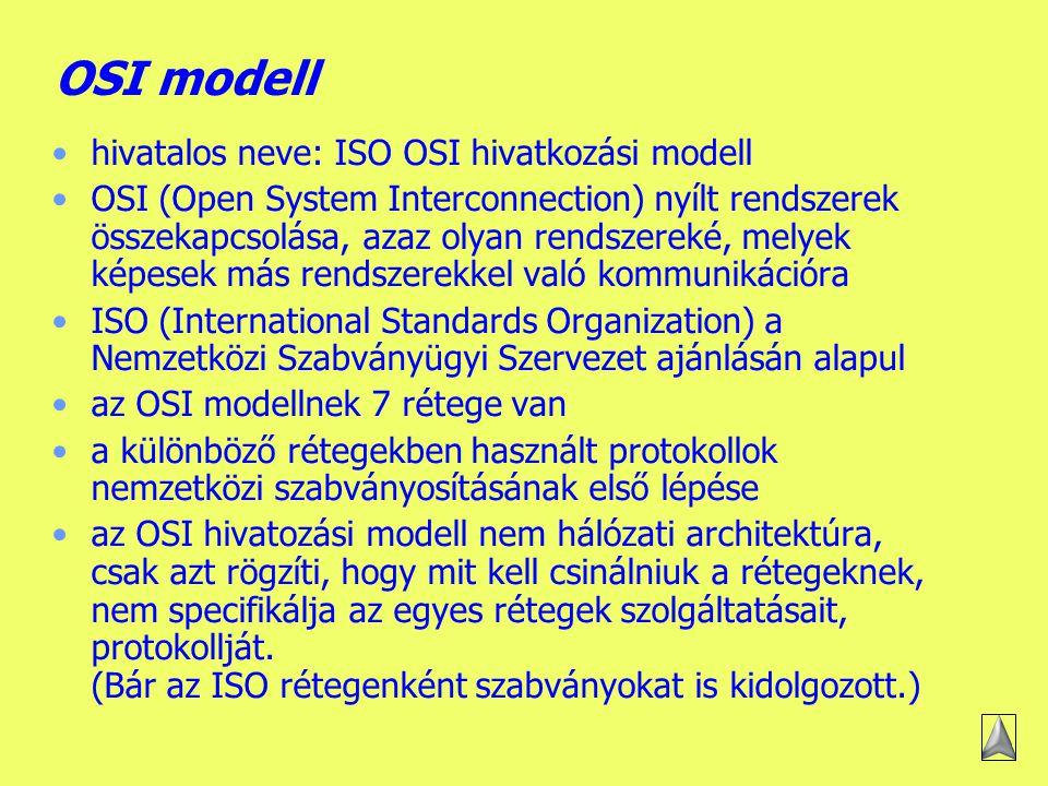 Az ISO OSI hivatkozási modell www.iso.org