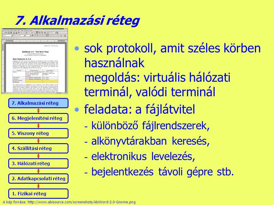 Készítette: B.László Az OSI hivatkozási modell ábrázolása A hoszt 7.