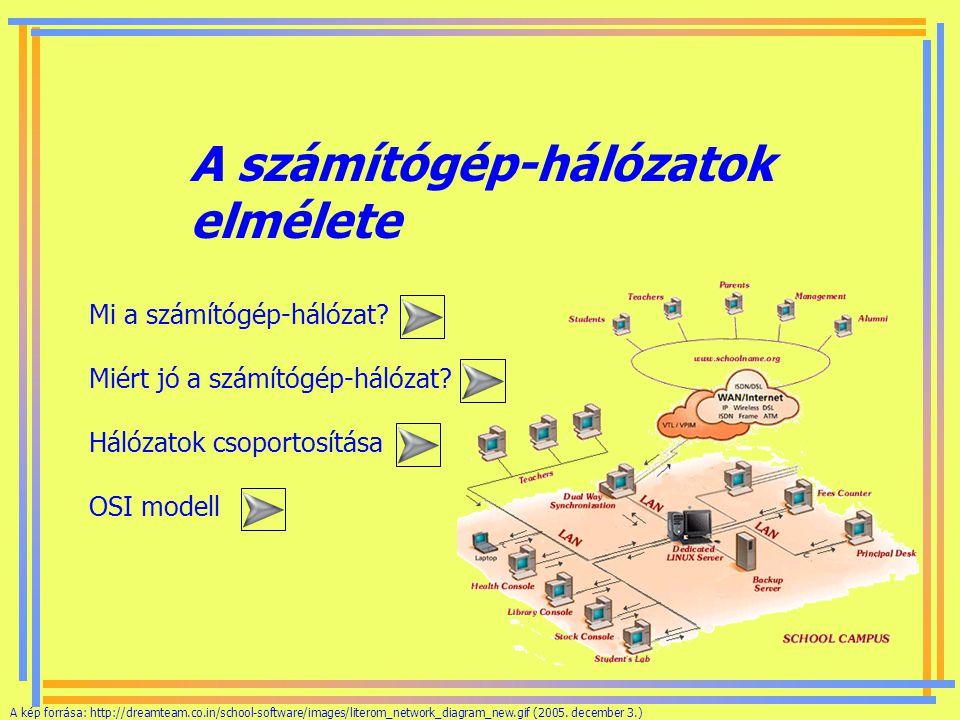 Készítette: B.László Segédanyagok a felkészüléshez Szabó Bálint: Számítógépes hálózatok.