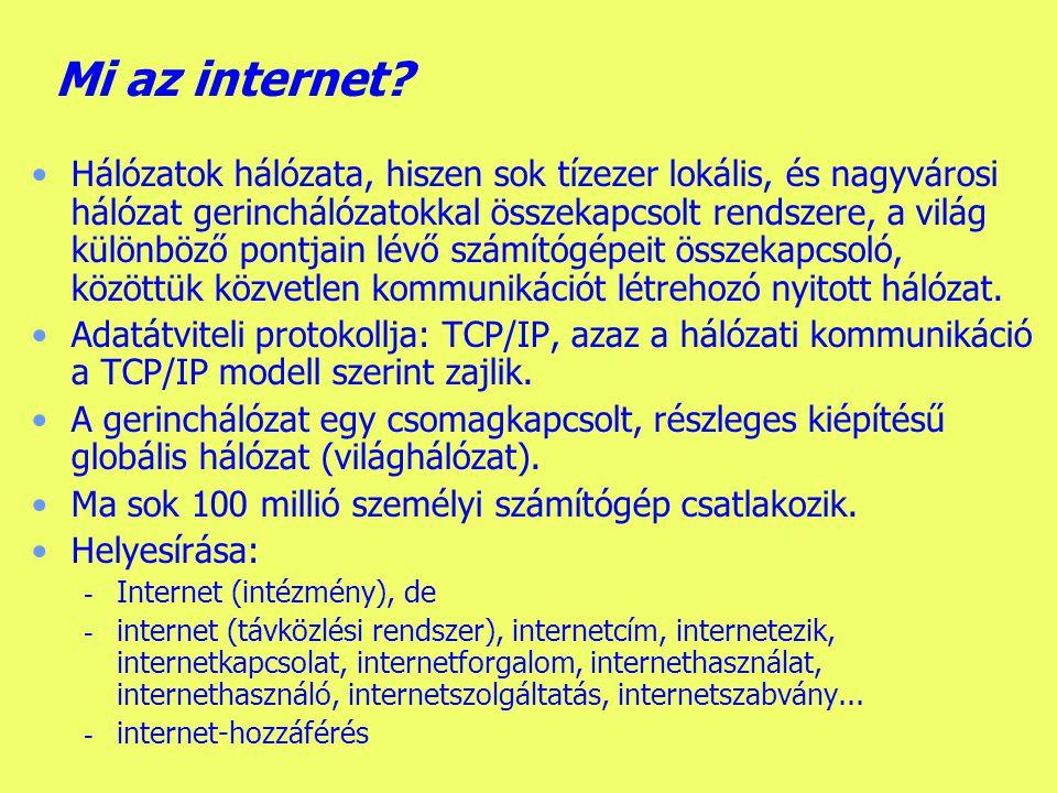 Internet Elméleti alapismeretek