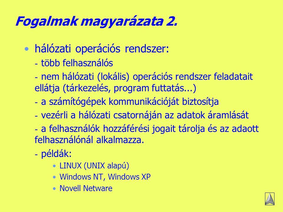 Készítette: B.László Fogalmak magyarázata 1.