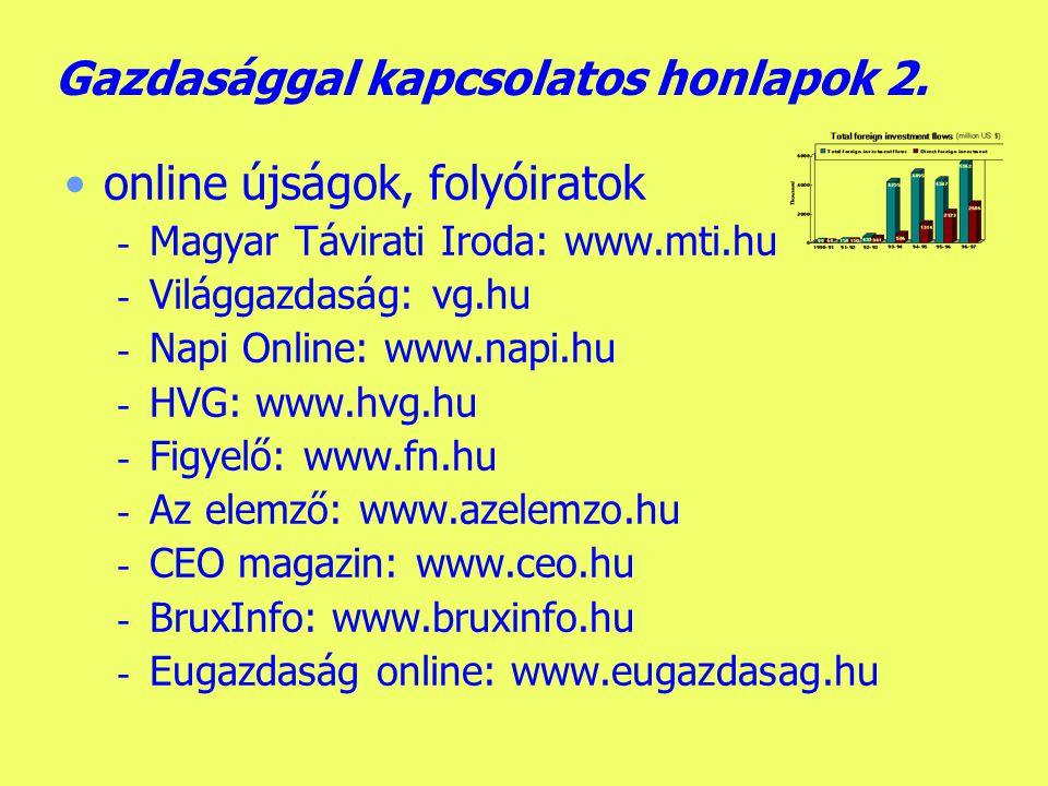Készítette: B.László Gazdasággal kapcsolatos honlapok 1.