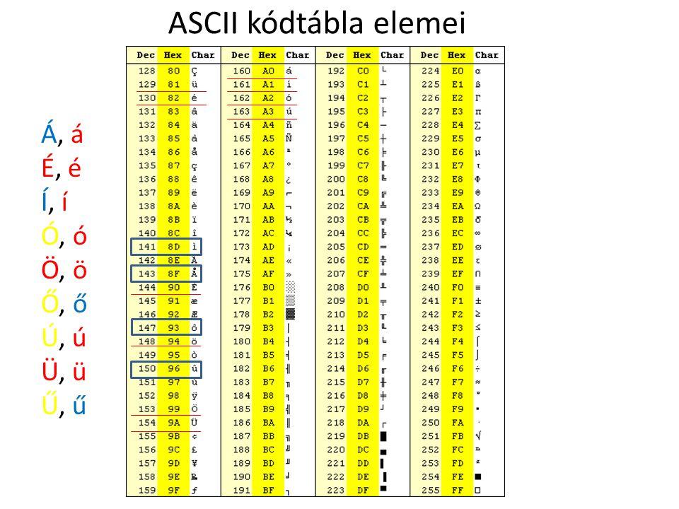 Á, á É, é Í, í Ó, ó Ö, ö Ő, ő Ú, ú Ü, ü Ű, ű ASCII kódtábla elemei