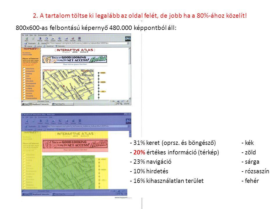 - 31% keret (oprsz. és böngésző)- kék - 20% értékes információ (térkép)- zöld - 23% navigáció - sárga - 10% hirdetés- rózsaszín - 16% kihasználatlan t