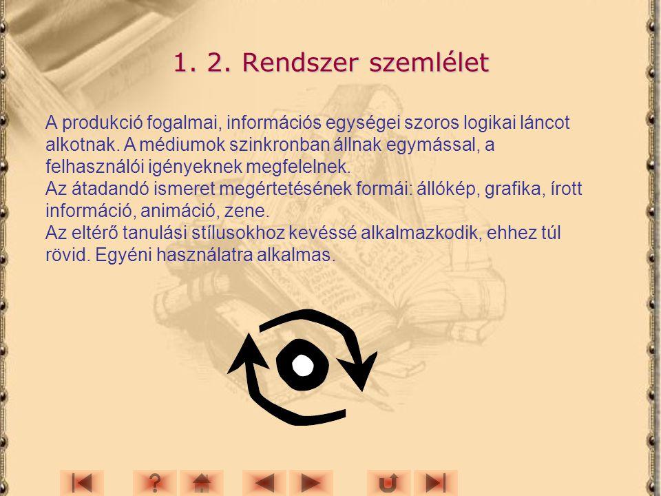 4.Multimédia struktúra Bejelentkező kép Névjegy Menü 1.