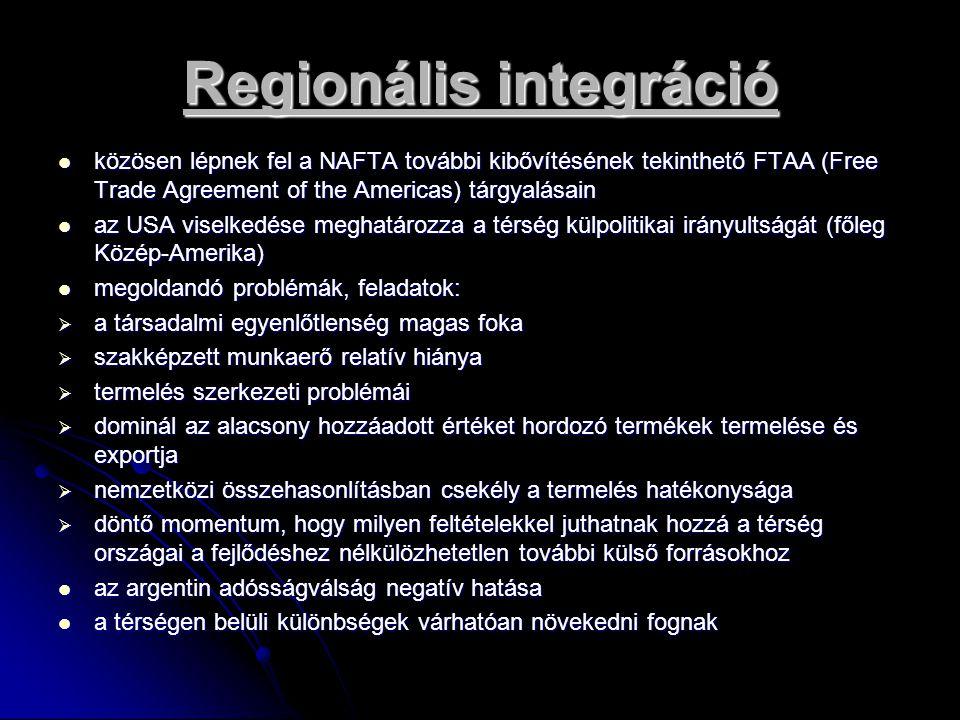 Regionális integráció közösen lépnek fel a NAFTA további kibővítésének tekinthető FTAA (Free Trade Agreement of the Americas) tárgyalásain közösen lép