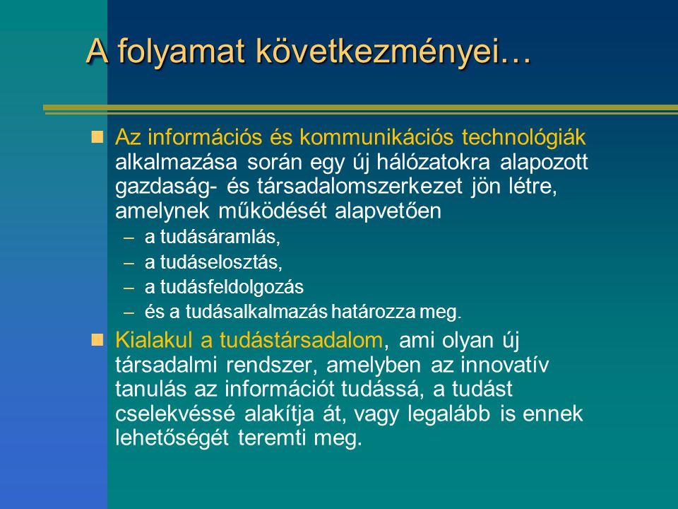 A folyamat következményei… Az információs és kommunikációs technológiák alkalmazása során egy új hálózatokra alapozott gazdaság- és társadalomszerkeze