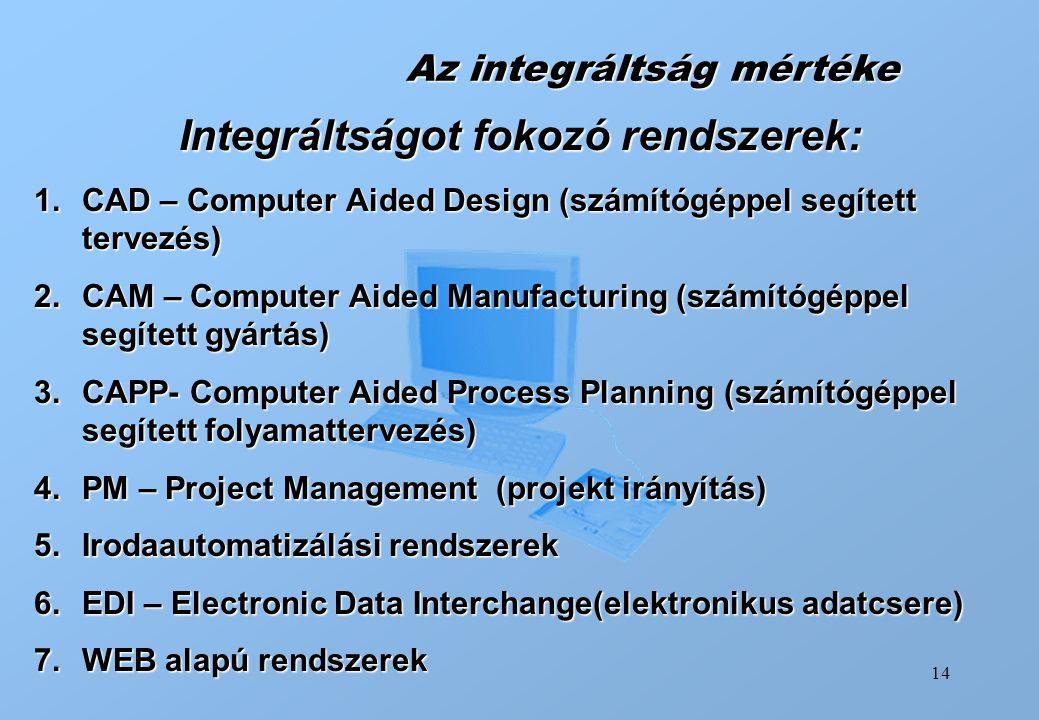 14 Az integráltság mértéke Integráltságot fokozó rendszerek: 1.CAD – Computer Aided Design (számítógéppel segített tervezés) 2.CAM – Computer Aided Ma