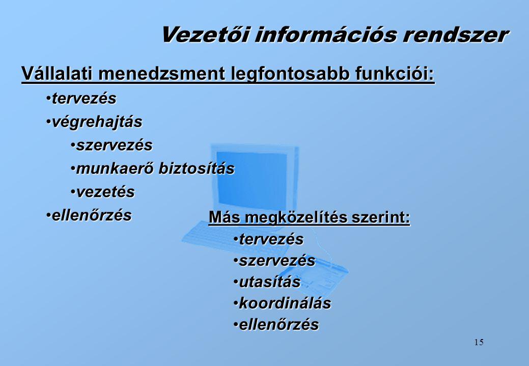 15 Vezetői információs rendszer Vállalati menedzsment legfontosabb funkciói: tervezéstervezés végrehajtásvégrehajtás szervezésszervezés munkaerő bizto