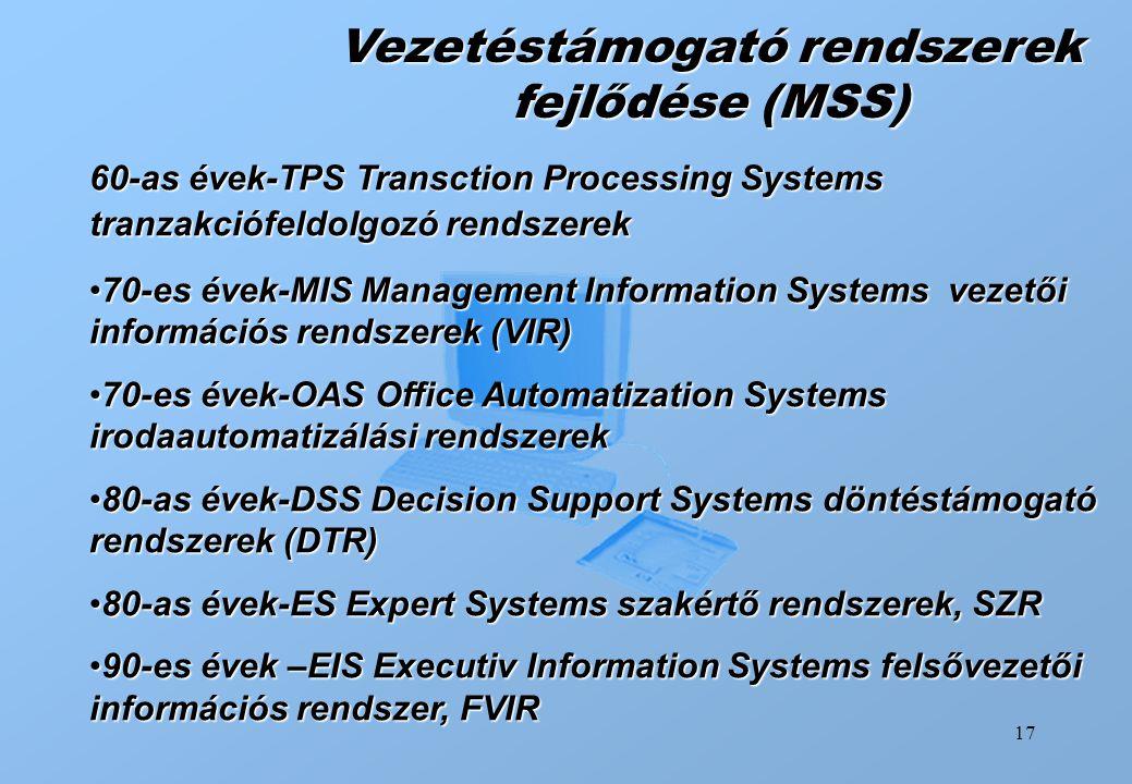 17 Vezetéstámogató rendszerek fejlődése (MSS) 60-as évek-TPS Transction Processing Systems tranzakciófeldolgozó rendszerek 70-es évek-MIS Management I