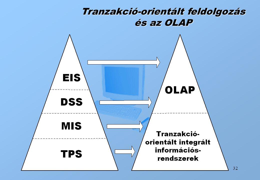 32 Tranzakció-orientált feldolgozás és az OLAP