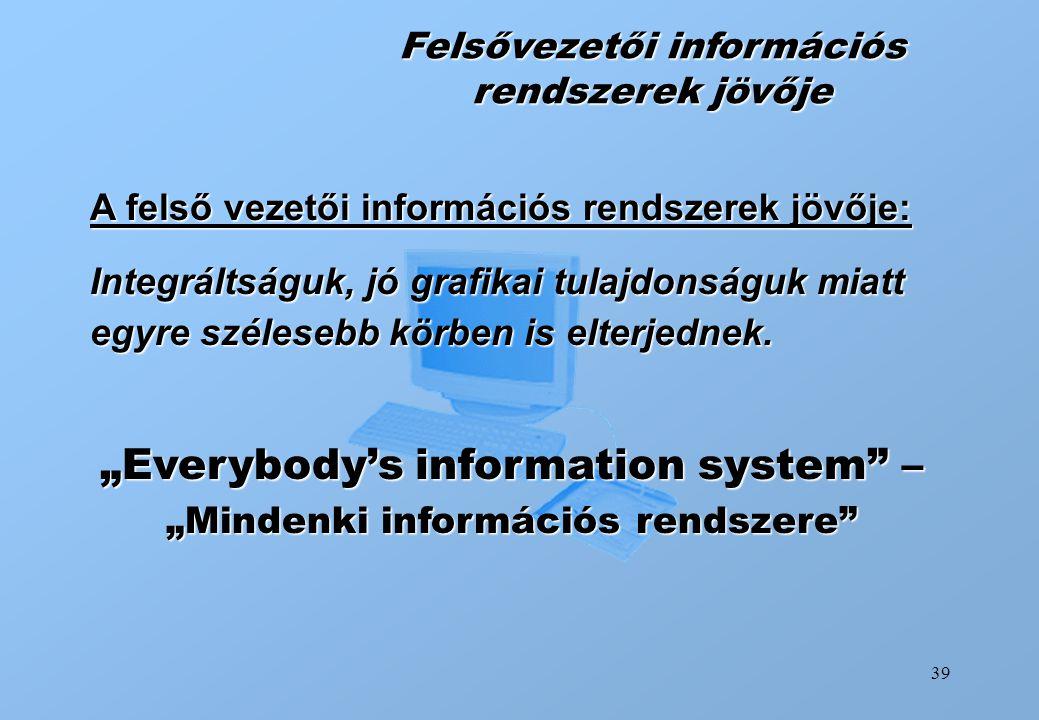 39 Felsővezetői információs rendszerek jövője A felső vezetői információs rendszerek jövője: Integráltságuk, jó grafikai tulajdonságuk miatt egyre szé
