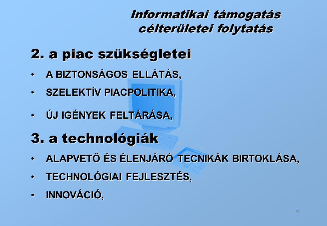 4 Informatikai támogatás célterületei folytatás 2. a piac szükségletei A BIZTONSÁGOS ELLÁTÁS,A BIZTONSÁGOS ELLÁTÁS, SZELEKTÍV PIACPOLITIKA,SZELEKTÍV P