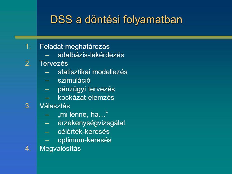 DSS a döntési folyamatban 1.Feladat-meghatározás –adatbázis-lekérdezés 2.Tervezés –statisztikai modellezés –szimuláció –pénzügyi tervezés –kockázat-el