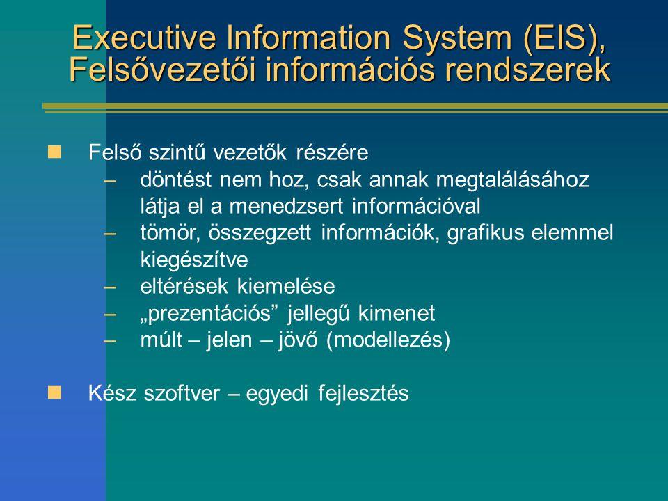 Executive Information System (EIS), Felsővezetői információs rendszerek Felső szintű vezetők részére –döntést nem hoz, csak annak megtalálásához látja